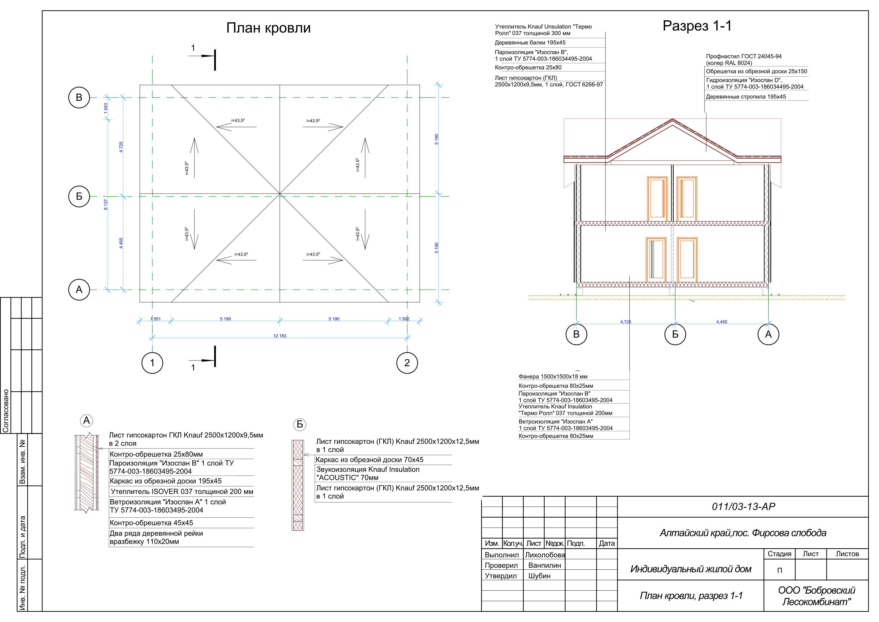 Мансардная крыша своими руками: как построить 5